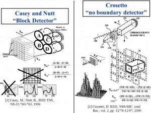 Block_detector_vs_Cluster_3x33D-CBS_landscape_trimmed