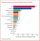 World_economic_loss_15_top_cause_of_Deaths