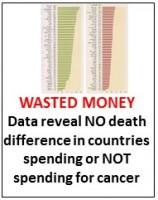 data_en_3_wasted_money