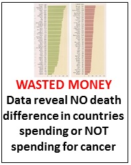 data_en_3_wasted_money