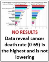 data_en_4_No_Results