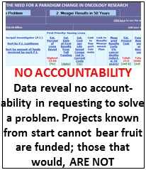 data_en_7_accountability