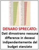data_it_3_denaro_sprecato
