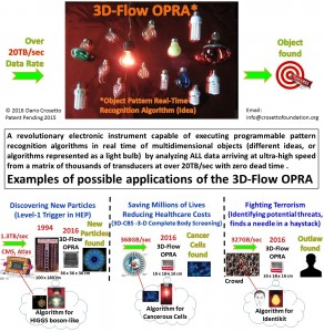 3D-Flow_OPRA_new_instrument_8_english_clean
